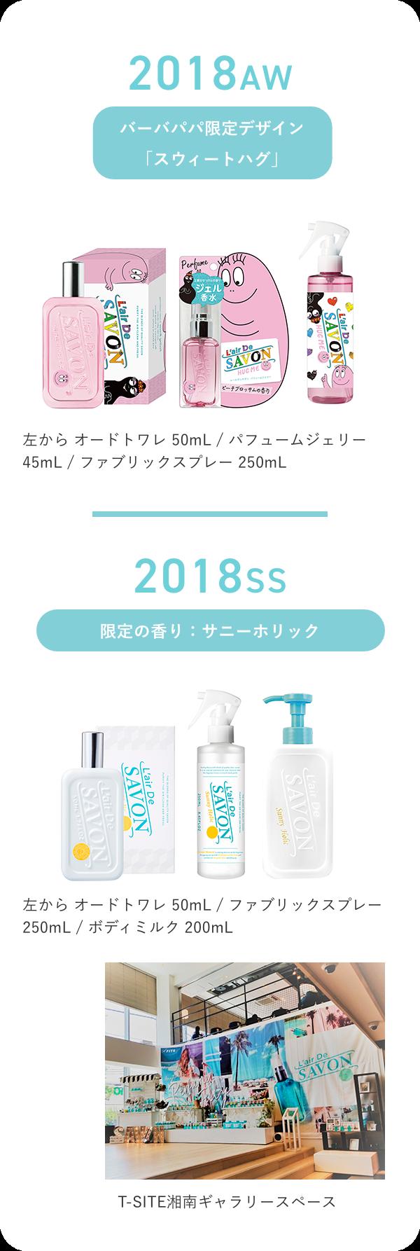 2018AW バーバパパ限定デザイン, 2018SS 限定の香り:サニーホリック