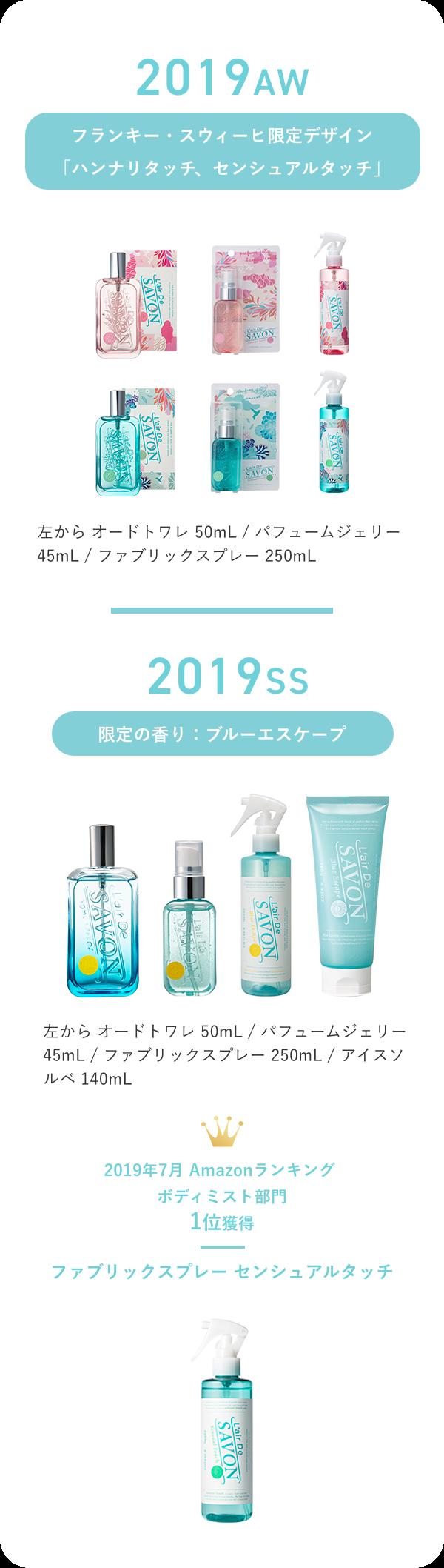 2019AW フランキー・スィーヒ限定デザイン, 2019SS 限定の香り:ブルーエスケープ